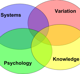 System of Profound Knowledge