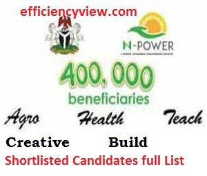 Npower Batch C List of Shortlisted Candidate 2020/2021
