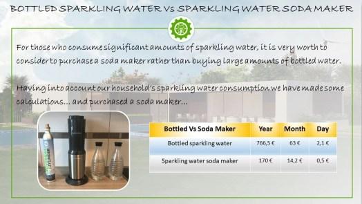 bottled sparkling water Vs soda maker