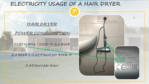 Hair dryer electricity usage