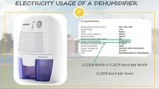 Electricity usage of an electric dehumidifier