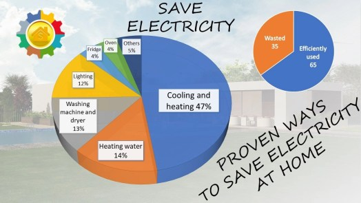 How to save electricity at home