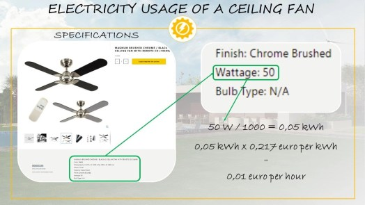Electricity usage of a ceiling fan