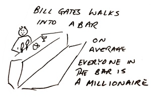 Cartoon of a man standing at the bar with the words 'Bill Gates walks into a bar. On average everyone in the bar is a millionaire.