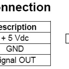 Janitrol Thermostat Wiring Diagram 2005 Nissan Almera Stereo Bosch Map Sensor - Somurich.com