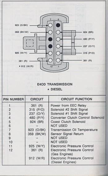 Ford Transmission Wiring Diagram 4r70w Swap Efidynotuning
