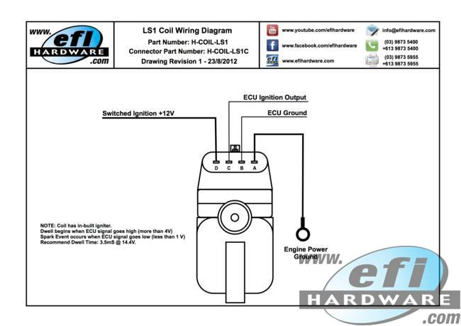 Available Part Diagrams 62 In Body Hardware