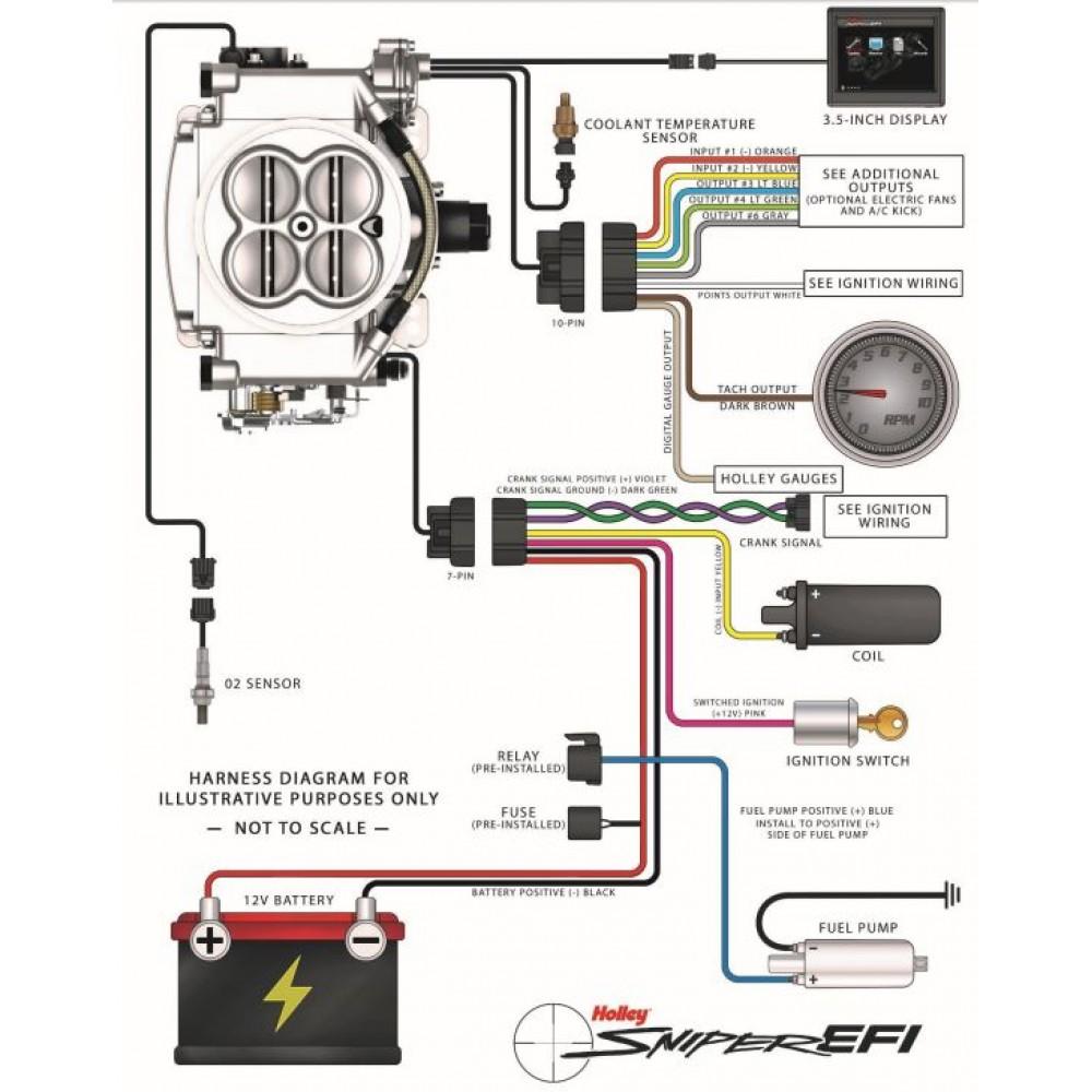 medium resolution of  sniper quadrajet efi system