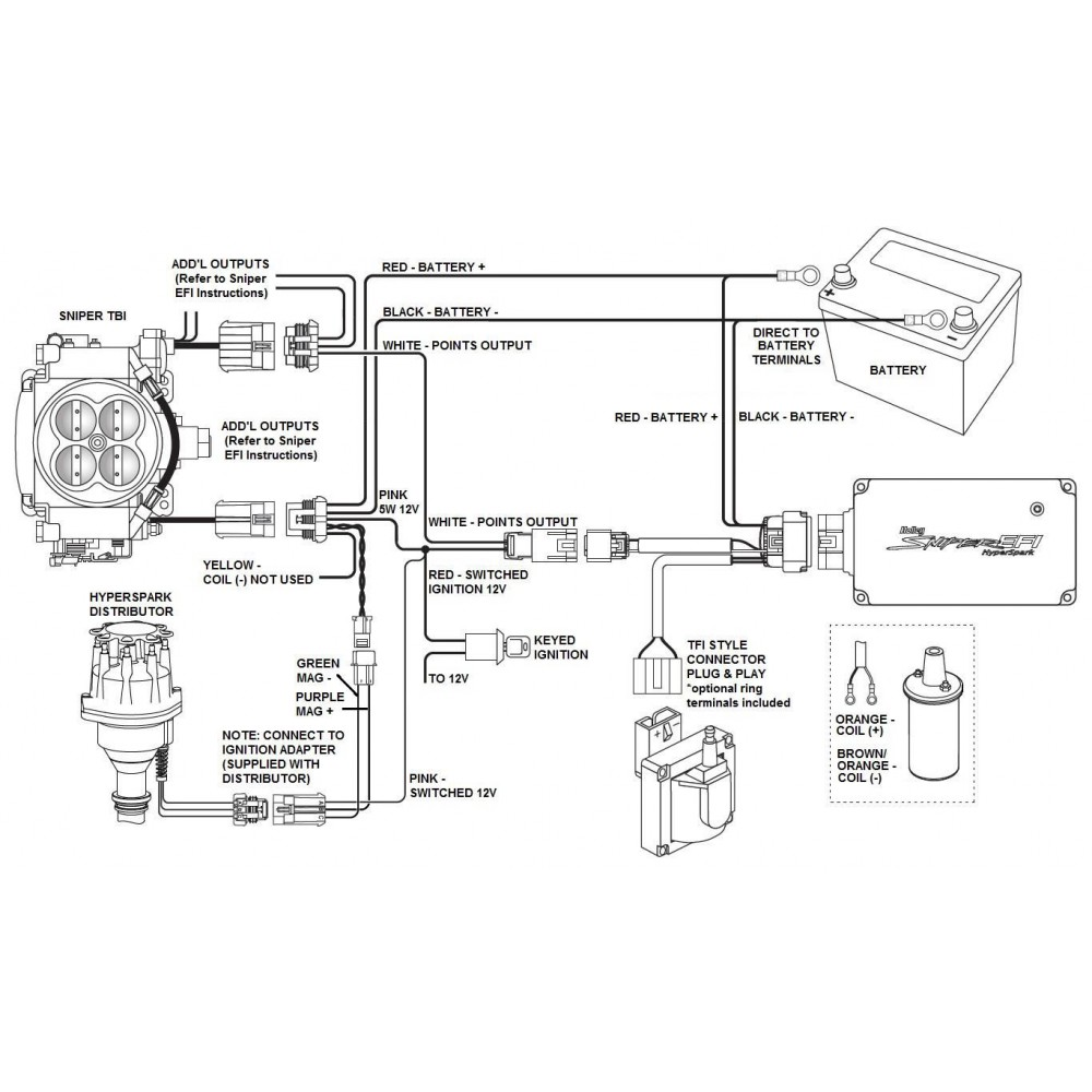 medium resolution of  hyperspark efi distributor ford 302