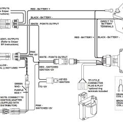 Dodge Ignition Module Wiring Diagram Minn Kota Trolling Motor Plug And Receptacle Demystifying Holley Terminator Sniper Hookup Efi System Control With Hyperspark Distributor
