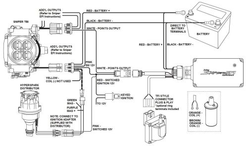 small resolution of sniper efi system ignition control with hyperspark distributor