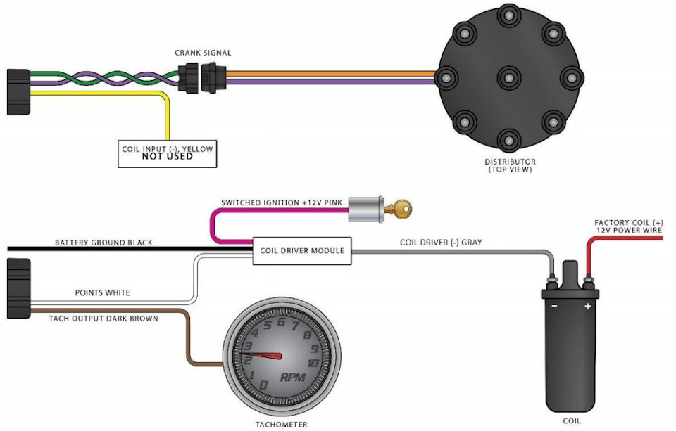 msd 6al wiring diagram hei distributor t568b patch panel demystifying holley terminator and sniper ignition hookup