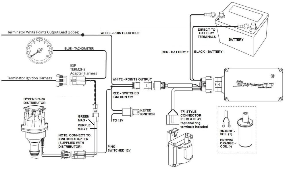 medium resolution of ignition control module wiring diagram wiring diagrams bib bmw ignition control module wiring harness