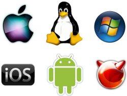 Understanding OS