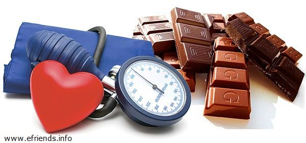 Improve Heart Health