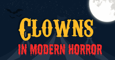 Clowns Modern Horror