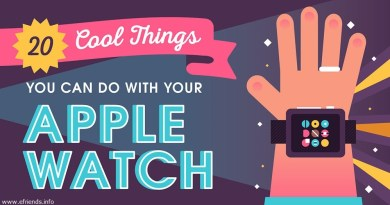 Apple Watch Infographic