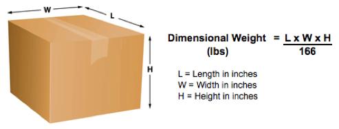 FAQ: How Do I Calculate Dimensional Weight?   eFulfillment Service ...