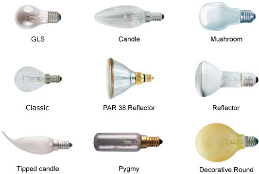 Image result for Different Types of Light Fixtures and Their Uses