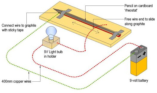 resistor circuit diagram quad wiring what is pencil and how does it works of