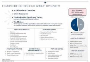 Oligarchie : le baron Benjamin de Rothschild est mort à 57 ans