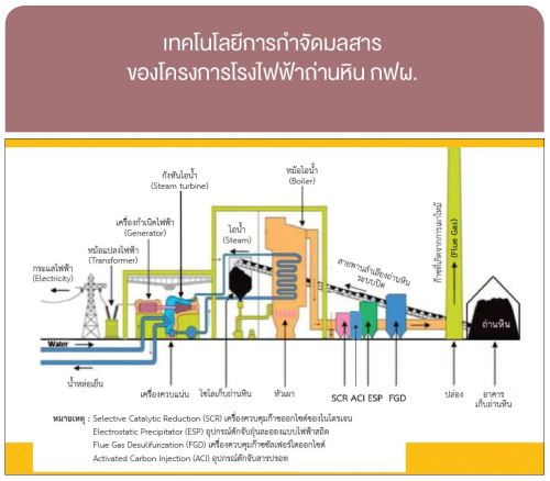small resolution of 2 krabi is important tourist attraction of thailand why does egat propose to have coal fired power plant constructed over there