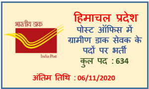 HP Post Office Recruitment 2020 – Apply Now
