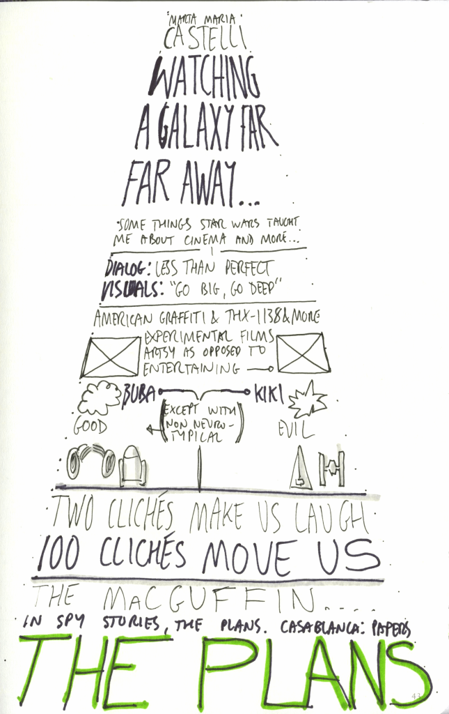 "Scanned sketchnotes from ""Watching a Galaxy Far Far Away"""