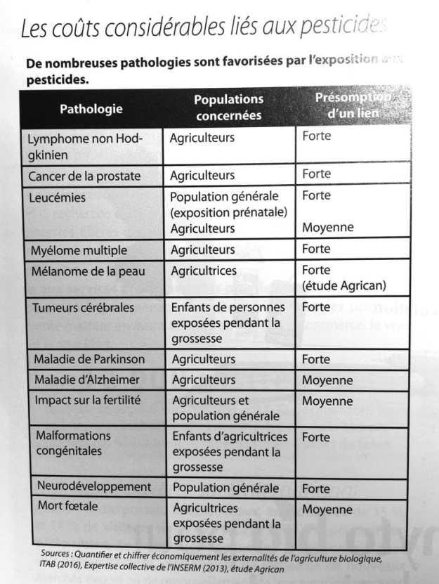 Source Biolinéaire n°70