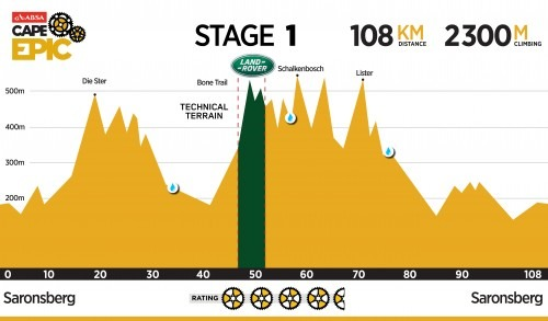 Cape Epic 2016 Stage 1