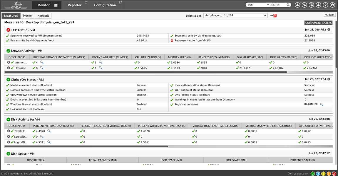 XenDesktop Monitoring: Purpose-built for VDI, Citrix Ready