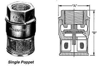 Pump and pump system glossary