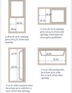 Egress window size calculator also cost rh egresswindowcost