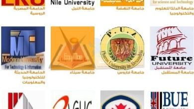 Photo of ننشر الجامعات الخاصة المعتمدة من وزارة التعليم العالي ومصروفاتها
