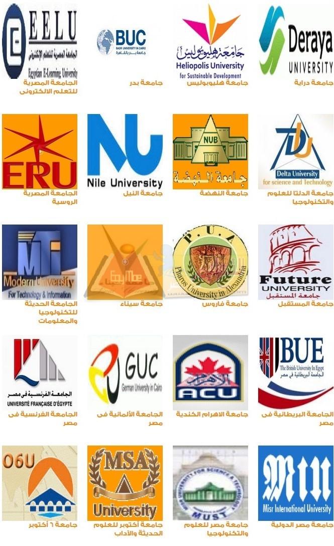ننشر الجامعات الخاصة المعتمدة من وزارة التعليم العالي ومصروفاتها