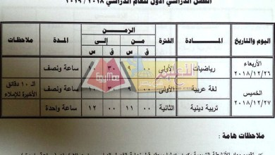 Photo of ننشر جداول امتحانات الترم الأول 2018 / 2019 بمطروح