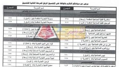 Photo of المرحلة الثانية لتنسيق القبول بالمدارس الفنية بالإسكندرية 2019 / 2020
