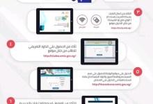 Photo of التعليم تعلن 7 إرشادات لأداء طلاب أولى ثانوى الامتحان التجريبى