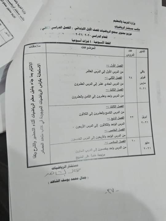 توزيع منهج الرياضيات لصفوف المرحلة الابتدائية للعام الدراسي الجديد 2021/2020 FB_IMG_1600956157489