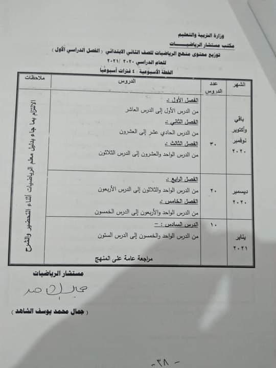 توزيع منهج الرياضيات لصفوف المرحلة الابتدائية للعام الدراسي الجديد 2021/2020 FB_IMG_1600956160261