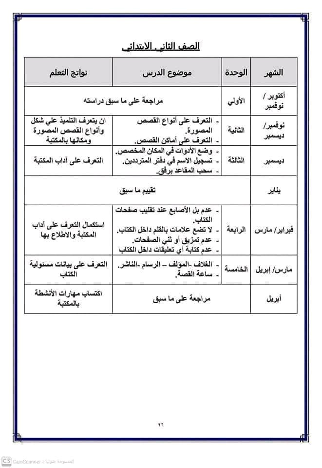 منهج التربية المكتبية للعام الدراسي الجديد 2020 / 2021 Fb_img_16005303869214140707465584