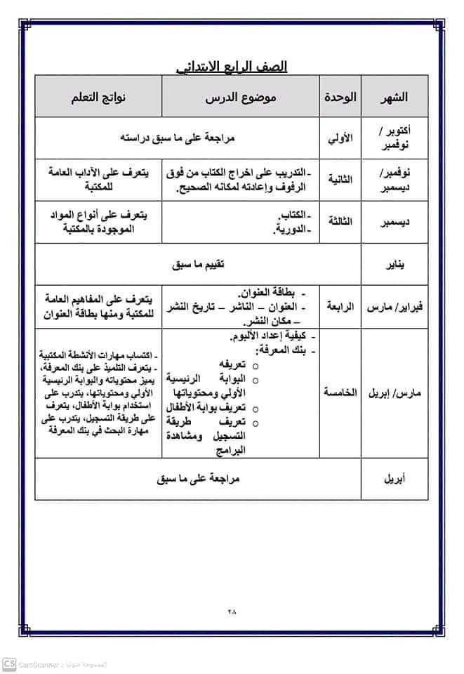 منهج التربية المكتبية للعام الدراسي الجديد 2020 / 2021 Fb_img_160053039662542411307842705