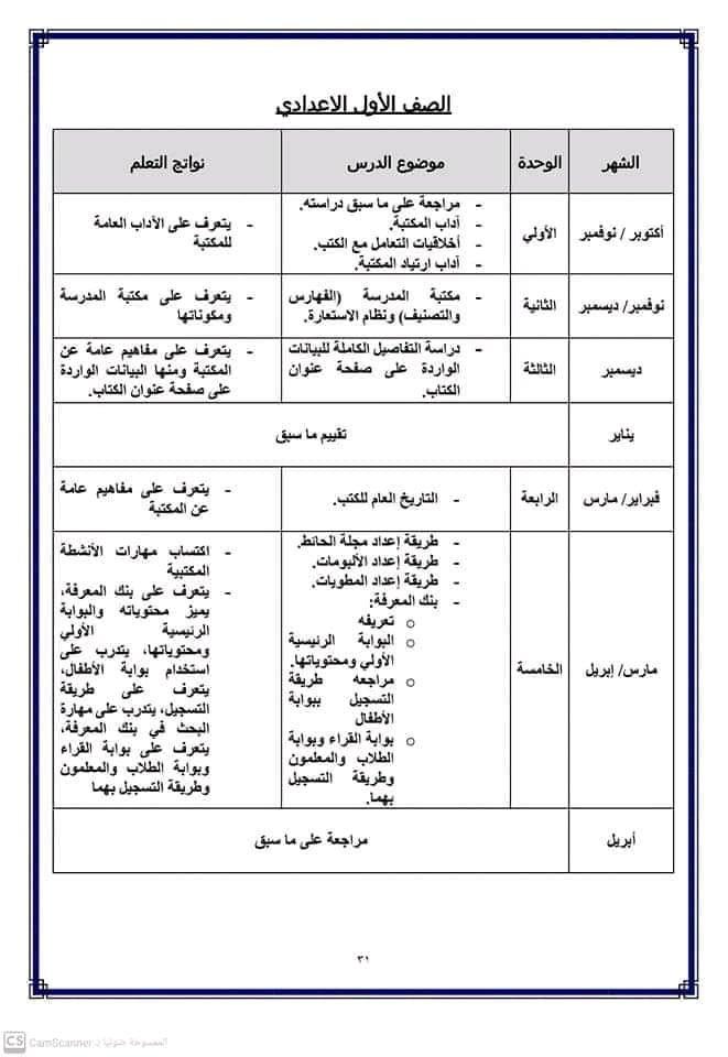 منهج التربية المكتبية للعام الدراسي الجديد 2020 / 2021 Fb_img_1600530422725737471052758