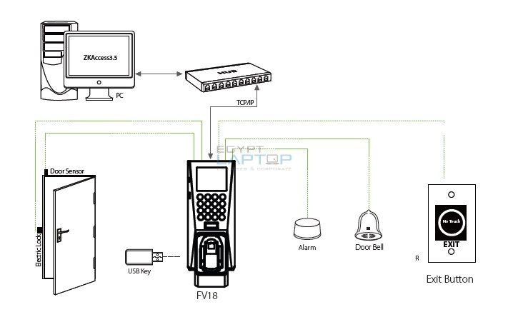 Electronics :: Finger Print :: ZKTeco FV18 Fingerprint