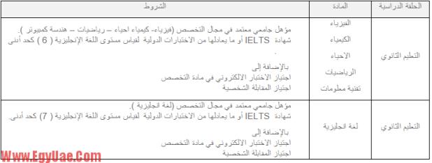 وظائف-وزارة-التربية-والتعليم-بالامارات