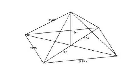 Fig.3 Occupied area of the antenna. A square of 24.75 x 24