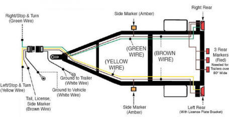 four way flat wiring diagram 2002 ford focus stereo good trailer brake harness | circuit electronica