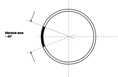 81 Kz440 Wiring Diagram Z1000 Wiring Diagram ~ Elsavadorla