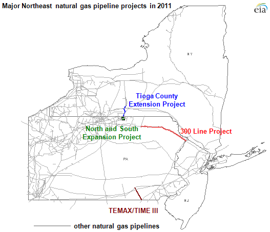 New Northeast natural gas pipeline capacity comes on-line
