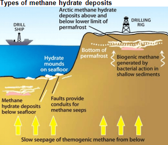 Potential Of Gas Hydrates Is Great But Practical